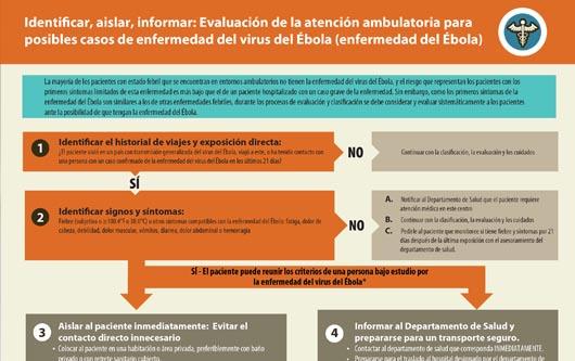 Cuidados de salud ambulatoria