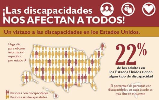 53 millones de adultos en los EE. UU. tienen una discapacidad