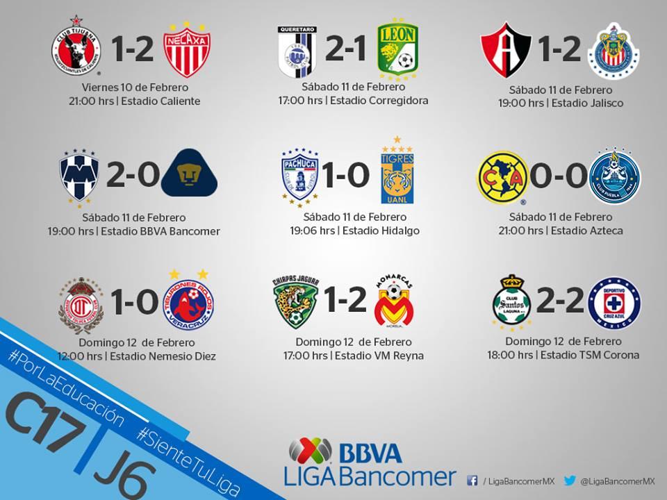 La jornada número 6 de la liga MX
