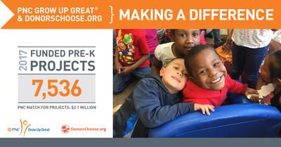 Dar vida al aprendizaje: alianza para ayudar a maestros de prescolar a conseguir recursos para salones de clases entra en su segundo año