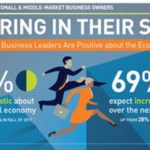Primavera: la esperanza es eterna para los propietarios de pequeñas y medianas empresas