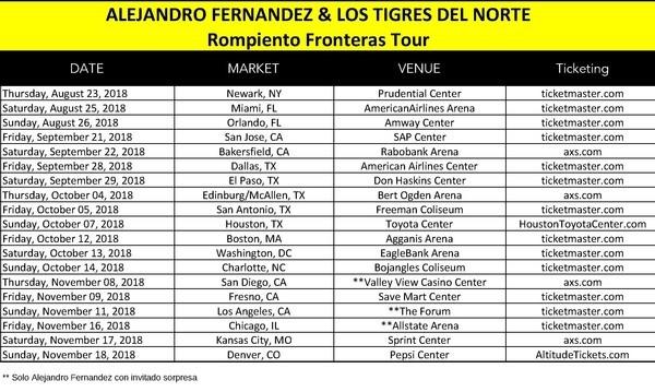 Alejandro Fernandez y Los Tigres Del Norte se unen en una espectacular e inolvidable gira por la Union Americana