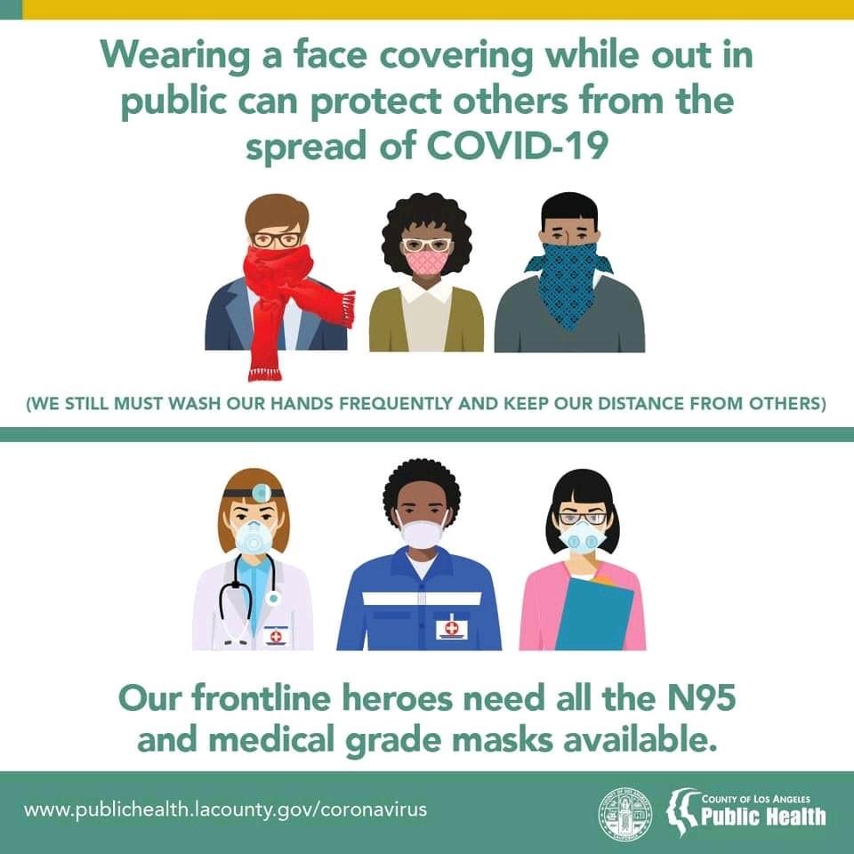 Cubiertas de cara para protección