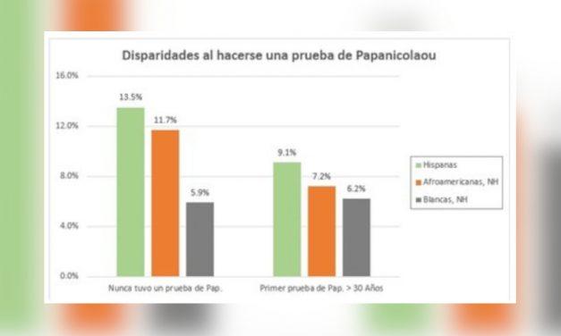 Encuesta nacional encuentra retraso en la detección del cáncer de cuello uterino y en la información para las hispanas y afroamericanas