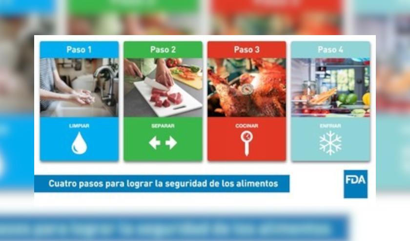 Mes nacional de educación sobre la inocuidad alimentaria: conozca los pasos clave para la inocuidad alimentaria